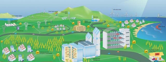 Google, obiettivo energia verde
